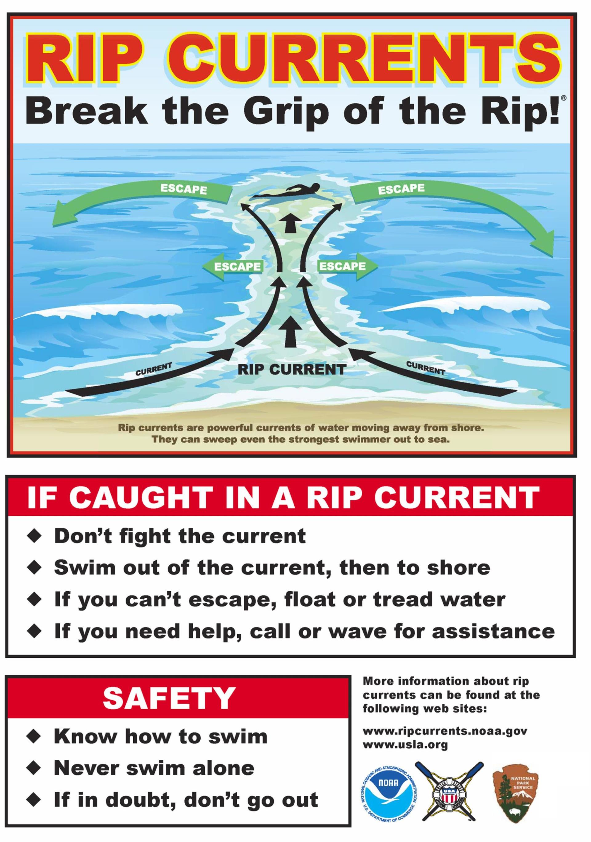 Rip currents, how to break the grip of the  rip
