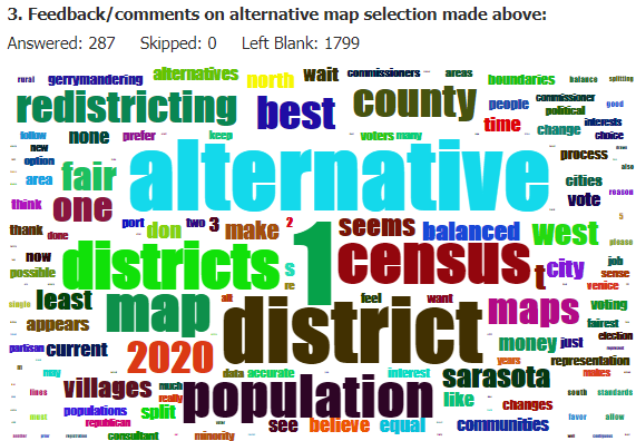 Feedback comments on alternative map selection WORD CLOUD
