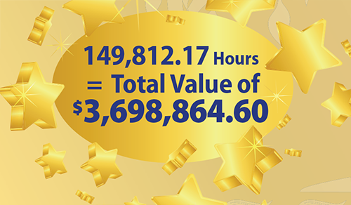 Volunteer hours and dollar value